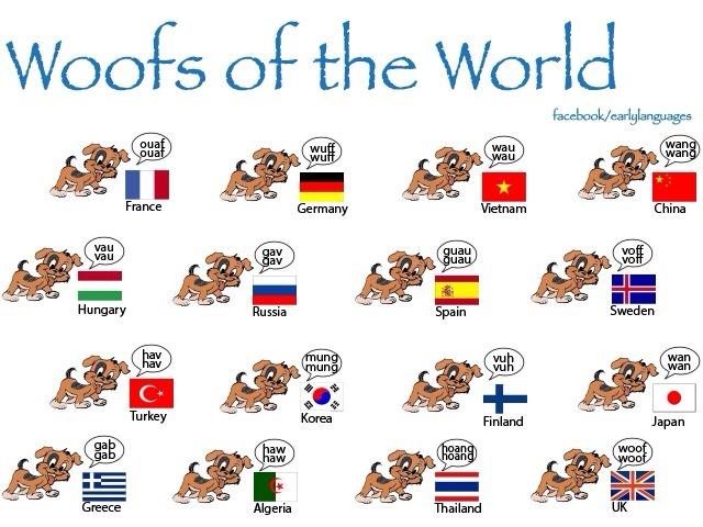 Lavengro Other Languages